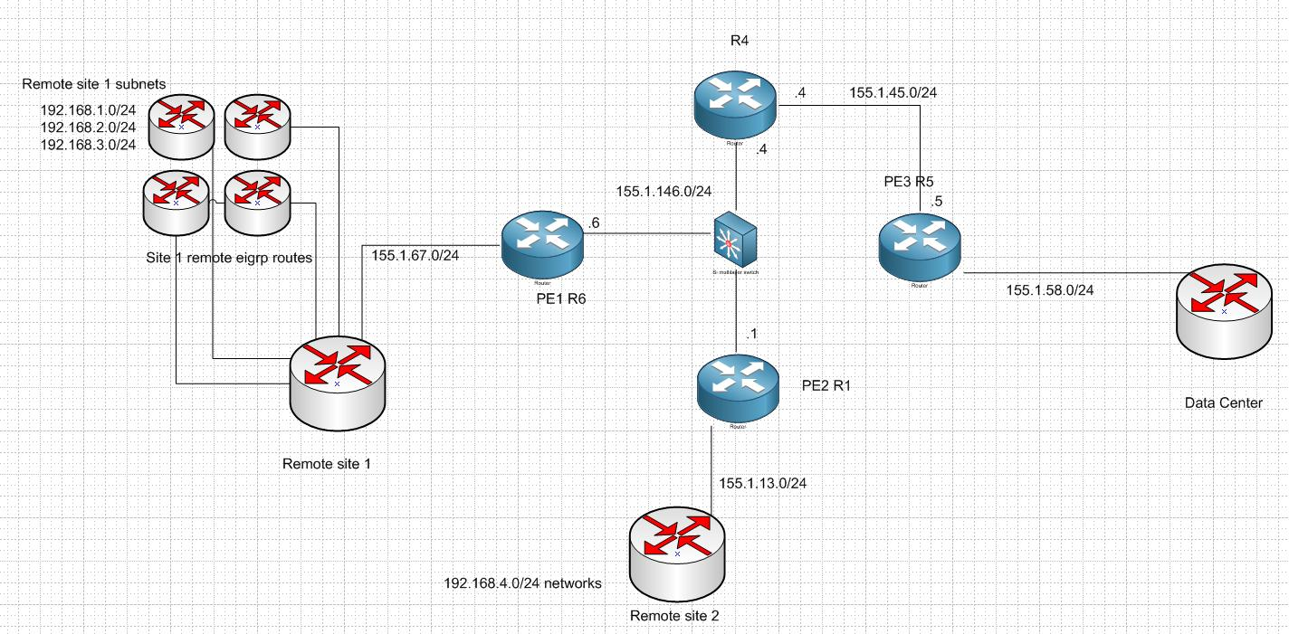 Mpls Visio Diagram Download Logic
